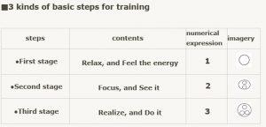 3-kinds-of-steps